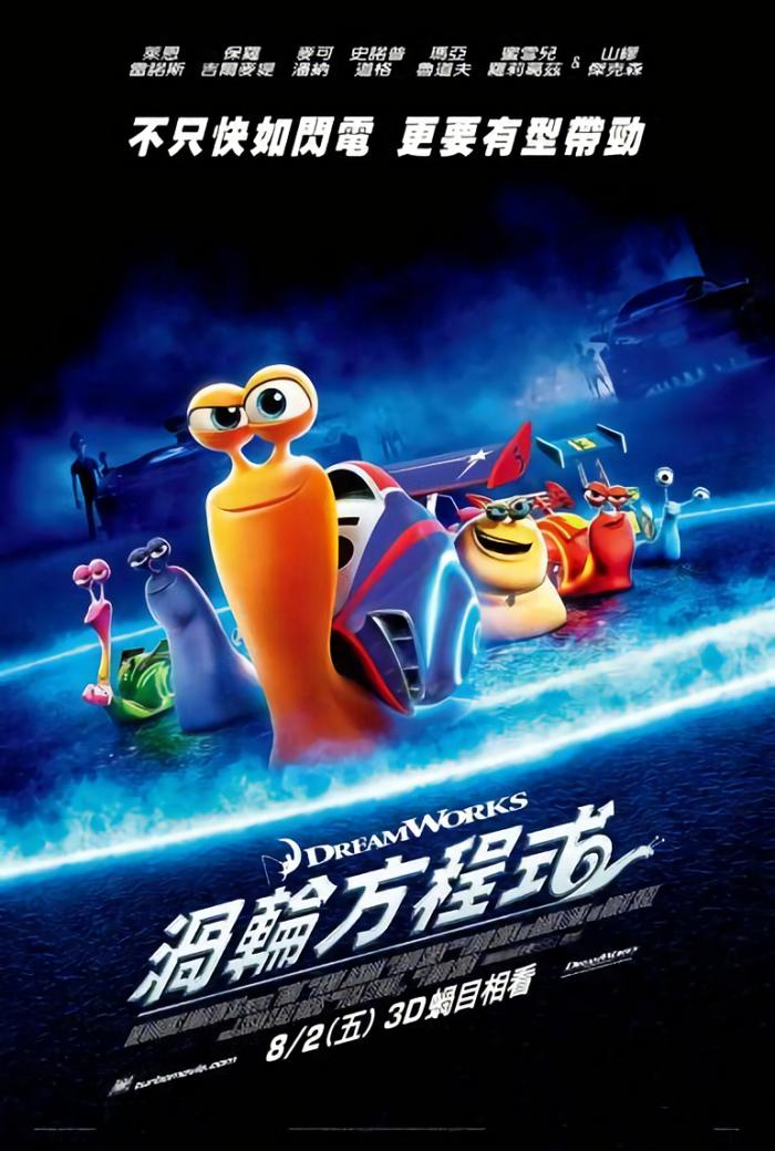 渦輪方程式_Turbo_電影海報