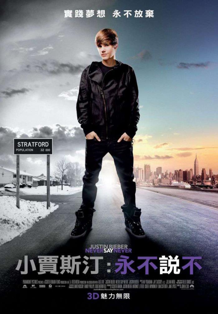 小賈斯汀:永不說不_Justin Bieber: Never Say Never_電影海報